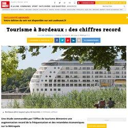 Tourisme à Bordeaux : des chiffres record