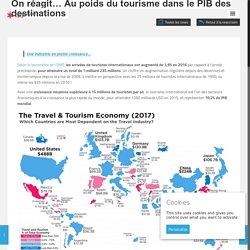 Place du tourisme dans l'économie de ces deux pays