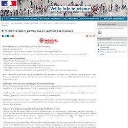 87 % des Français ne partiront pas en vacances à la Toussaint
