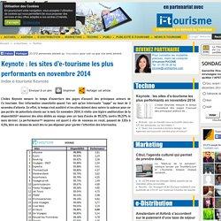 Keynote : les sites d'e-tourisme les plus performants en novembre 2014