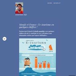 Monde et France : l'e-tourisme en quelques chiffres !