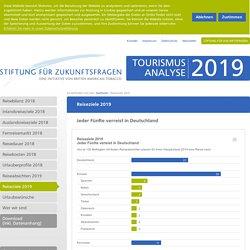 Reiseziele 2019/ Tourismusanalyse 2019 der Stiftung für Zukunftsfragen