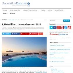 1,186 milliard de touristes en 2015