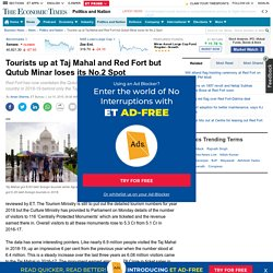 Tourists up at Taj Mahal and Red Fort but Qutub Minar loses its No.2 Spot
