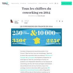 Tous les chiffres du coworking en 2014 - Blog Bureaux A Partager