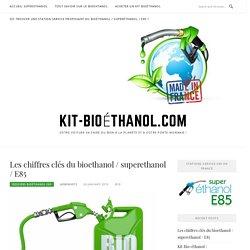 >> Tous les chiffres du Bioethanol E85