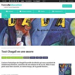 Tout Chagall en une œuvre