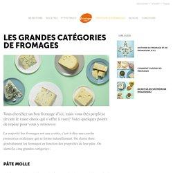 Tout sur les fromages - Fromages d'ici