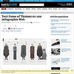 Tout Game of Thrones en une infographie Web