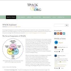 TPACK Explained – TPACK.ORG