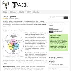 TPACK Explained