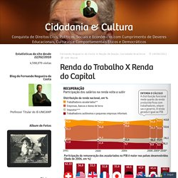 Renda do Trabalho X Renda do Capital – Cidadania & Cultura