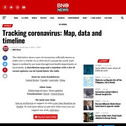 Tracking coronavirus: Map, data and timeline