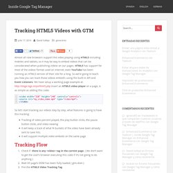 Tracking HTML5 Videos with GTM