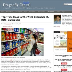 Top Trade Ideas for the Week December 14, 2015: Bonus Idea