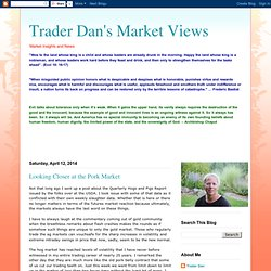Trader Dan's Market Views