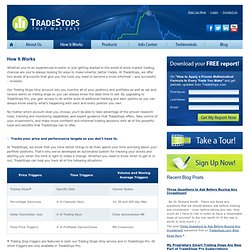Tradestops - Stock Alerts to Email, Phone, Pager