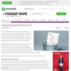 Trading Momentum Without a Chart - Ticker Tape