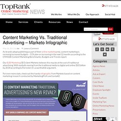 Content Marketing Vs. Traditional Advertising - Infographic from Marketo