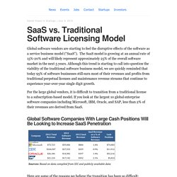 SaaS vs. Traditional Software Licensing Model – StartupNorth