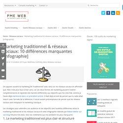 Marketing traditionnel & réseaux sociaux: 10 différences marquantes [Infographie]