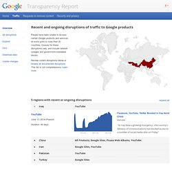 Traffic – Google Transparency Report