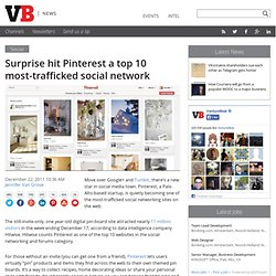 Surprise hit Pinterest a top 10 most-trafficked social network