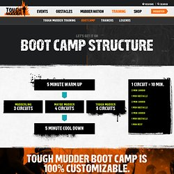 Tough Mudder Boot Camp Training
