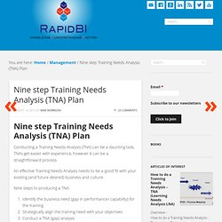 Nine step Training Needs Analysis (TNA) Plan