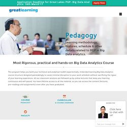 big data analytics courses in India