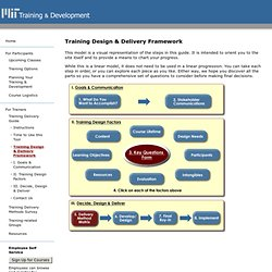 Training Design & Delivery Framework