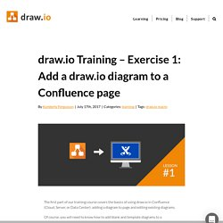 draw.io Training - Exercise 1: Add a draw.io diagram to a Confluence page - draw.io