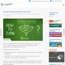 Turn Training Investing using eLearning into Business Profit