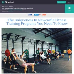 The Unique Fitness Training Programs at Newcastle