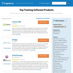 Best Training Software