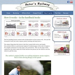 How Steam Trains Work - Peter's Railway - Steam Locomotives
