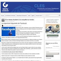 D'un réseau étudiant à la conquête du monde : la trajectoire fulgurante de Facebook