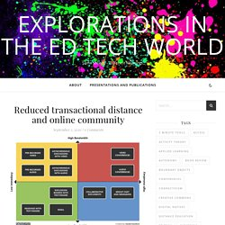 Reduced transactional distance and online community – Explorations in the ed tech world