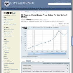 All-Transactions House Price Index for the United States