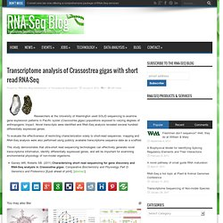 Transcriptome analysis of Crassostrea gigas with short read RNA-Seq