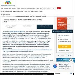 Transfer Membrane Market worth 187.9 million USD by 2023