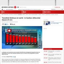 Transferts fédéraux en santé : le Québec défavorisé depuis 20 ans