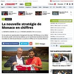 Transferts - La nouvelle stratégie de Monaco en chiffres