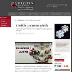 A toolkit for transformable materials | Harvard John A. Paulson School of Engineering and Applied Sciences