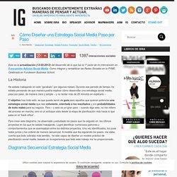 Como Diseñar una Estrategia Social Media Paso por Paso [DIAGRAMA] | Isra García - Aventuras de un Irreverente
