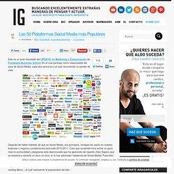 Las 50 Plataformas Social Media más Populares