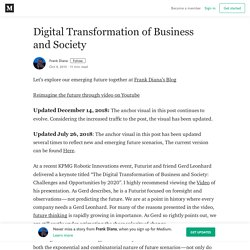 Digital Transformation of Business and Society