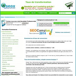 Taux De Transformation Ecommerce : Entonnoir De Conversion E Commerce : Calcul / Exemple