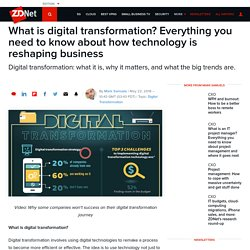 What is digital transformation? Everything you need to know about how technology is reshaping business