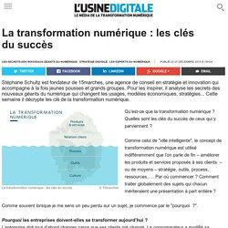La transformation numérique : les clés du succès